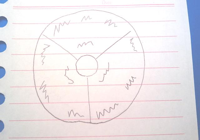 金色の円盤のスケッチ