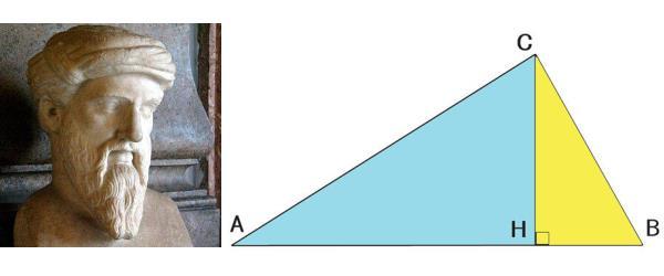 ピタゴラスと三角形の画像