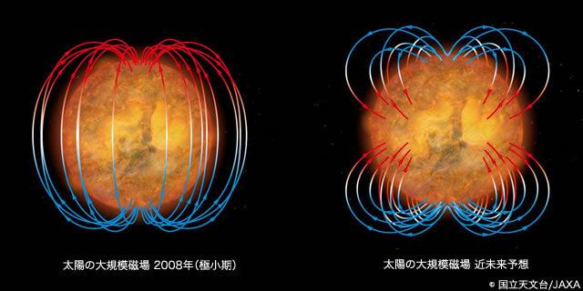 太陽磁場のイラスト画像