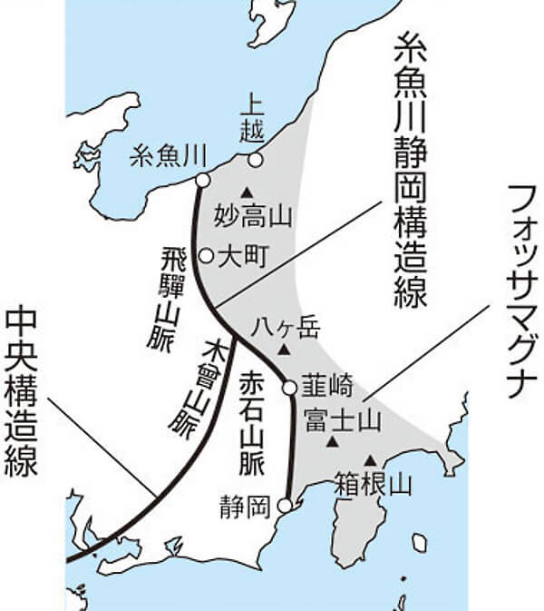 糸魚川静岡構造線のイラスト
