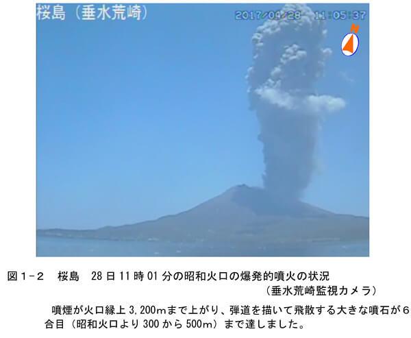 桜島大噴火の写真