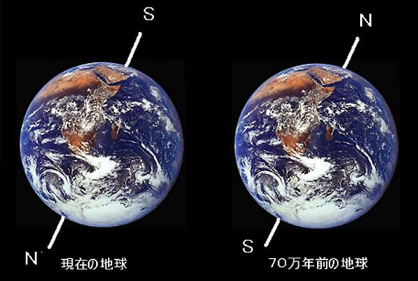 地球磁場の写真
