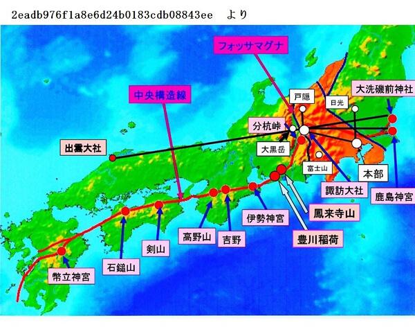 中央構造線沿いの神社を示した図