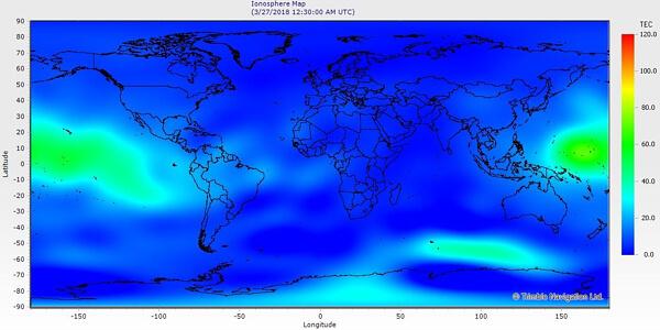 世界のTEC値のグラフ