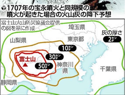 富士山の噴火による降灰予想図