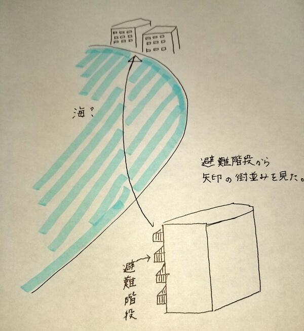 寅子さんのメモスケッチ