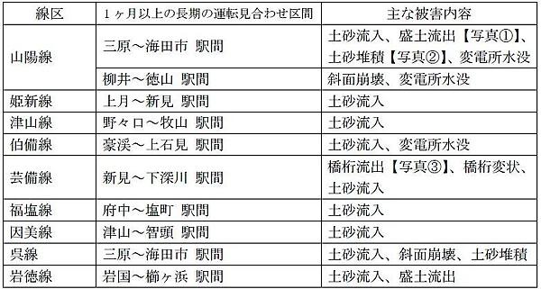 JR西日本運行見合わせ区間票