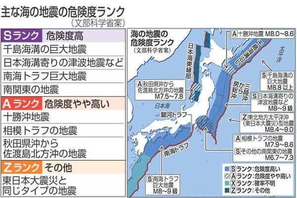 地震危険度ランクの画像