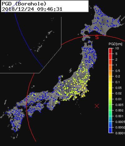 強震モニタのグラフ