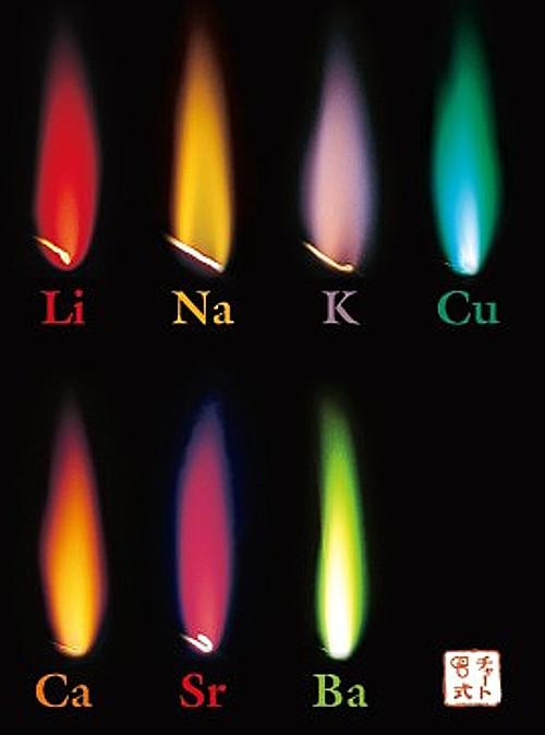 炎色反応の画像