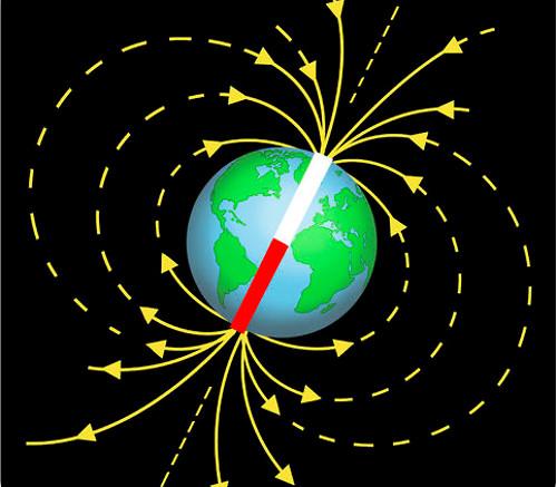 地球磁場のイラスト