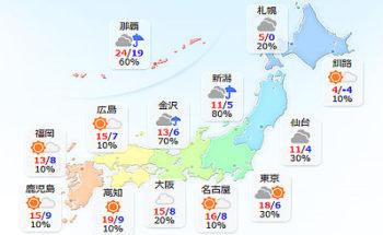 天気予報の画像