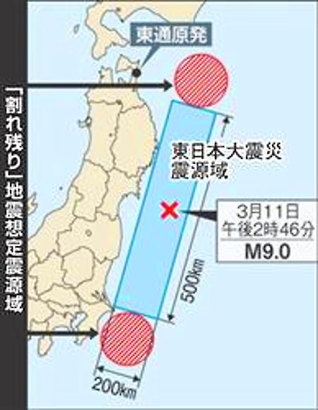 東日本大震災の割れ残り断層帯を示した図
