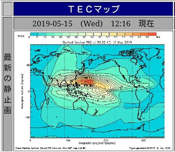 TEC値のグラフ(世界)