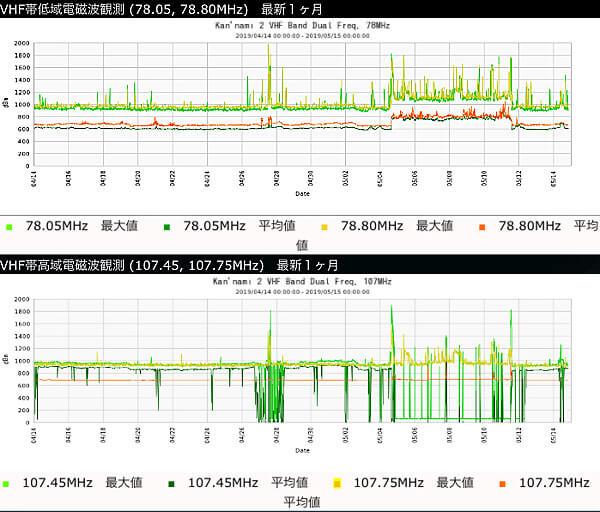 VHF電波の画像