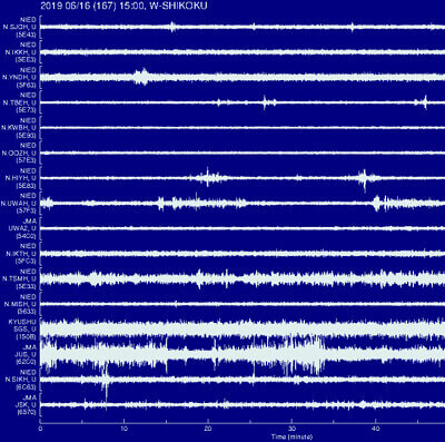 地震計の波形グラフ