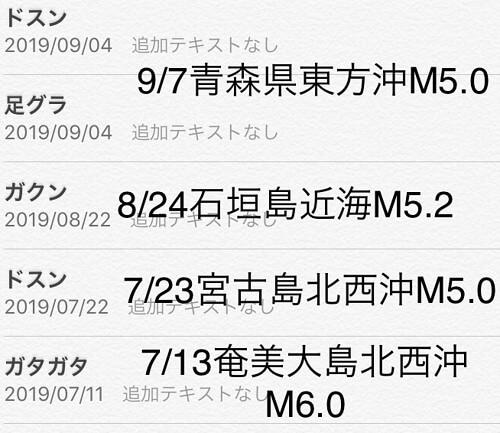 地震予知の検証画像