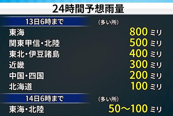 台風19号の予想降雨量