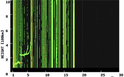 イオノグラムの画像