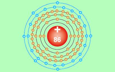 ラドン原子のイラスト