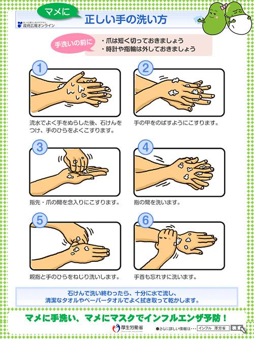 手の洗い方のイラストポスター
