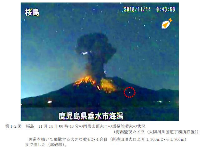 桜島の噴火画像