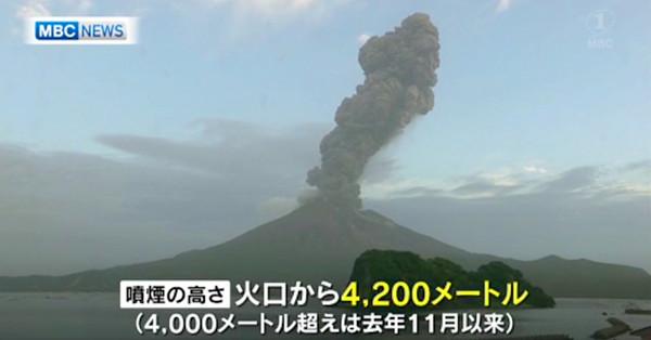 桜島の噴火(ニュース画像)