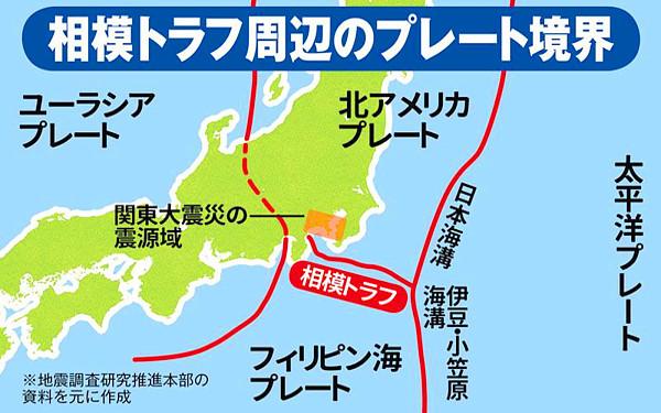 相模トラフを記した地図