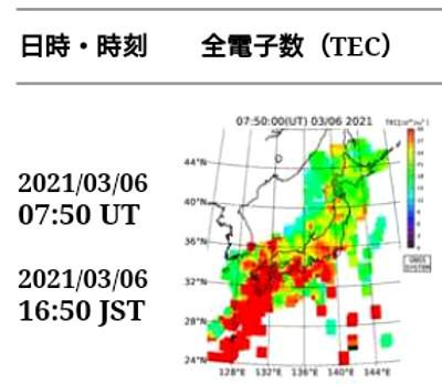 TECのグラフの画像