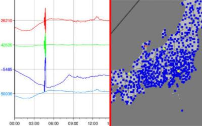 地磁気のグラフと強震モニタの画像