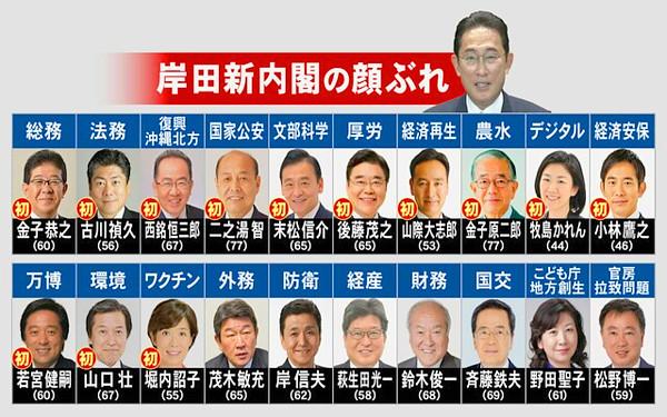 岸田新内閣の写真